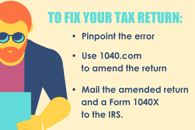 Graphic of steps to amending your tax return text